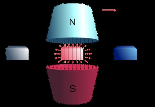Primeros pasos para crear microchips magnéticos para refrigeración en bajas temperaturas