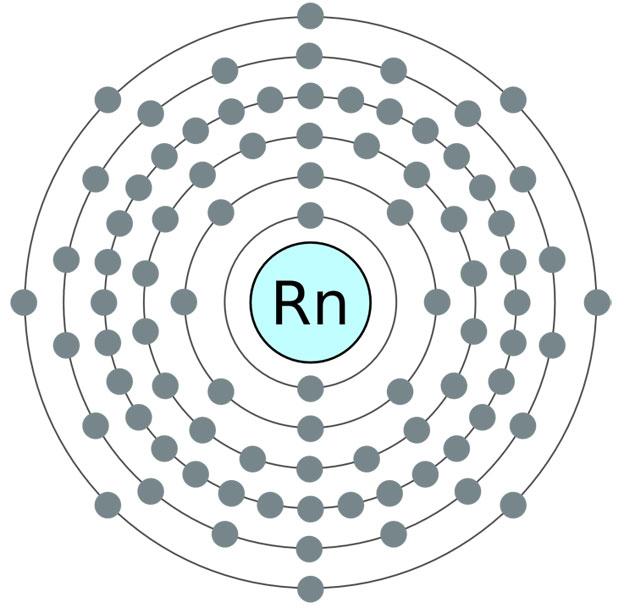 Resultado de imagen de átomo de radón