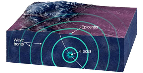 Investigadores de la Universidad Politécnica de Cartagena desarrollan un hormigón ideal para zonas sísmicas