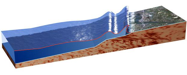 Utilización de sensores ubicados en el fondo marino para mejorar la predicción de tsunamis