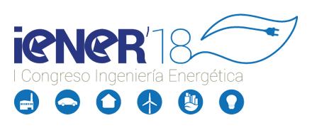 I CONGRESO INGENIERIA ENERGETICA – IENER18.