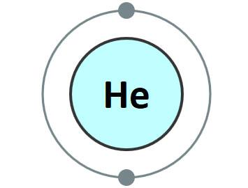 Patentan un nuevo sistema recuperar el helio usado para refrigerar equipos