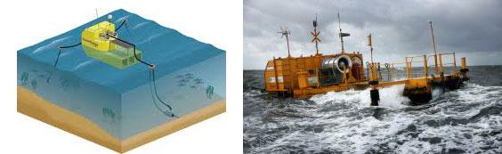 Wave Hub, impulso a la energía undimotriz