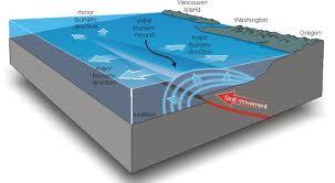 Proyecto DEWS, alerta temprana de tsunamis