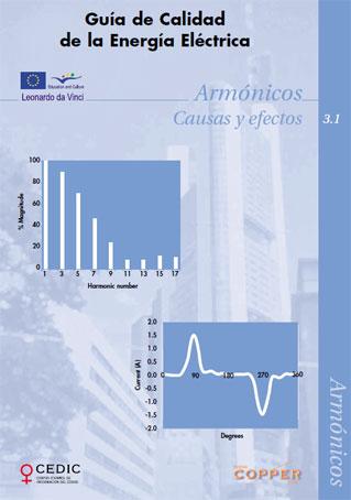 Documento de  Armónicos. Causas y Efectos