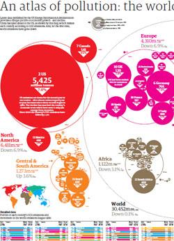 Documento de Mapa Mundial Emisiones CO2