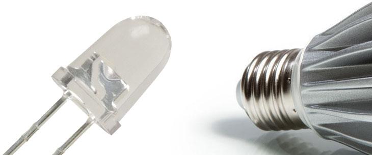 Presentados los resultados de un estudio sobre las prestaciones de lámparas LED de marca blanca