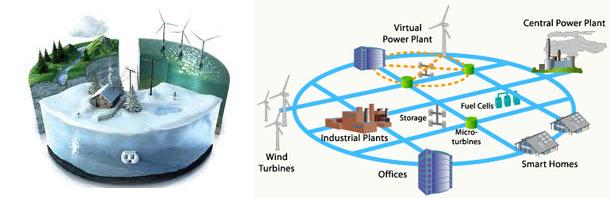 Retos futuros y necesarios a los que se enfrenta el sector energético
