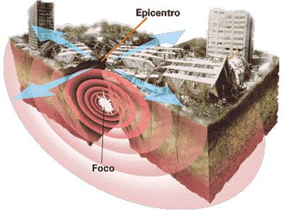 Investigadores de la UB reproducen en el laboratorio el comportamiento estadístico de los terremotos