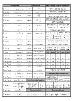 Documento de Integrales, Derivadas y otras relaciones