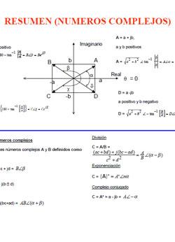 Documento de Numeros complejos